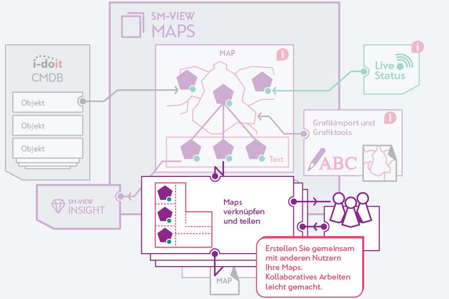 Arbeiten Sie gemeinsam mit anderen Nutzern an Ihrer Map und teilen Sie diese Sicht.