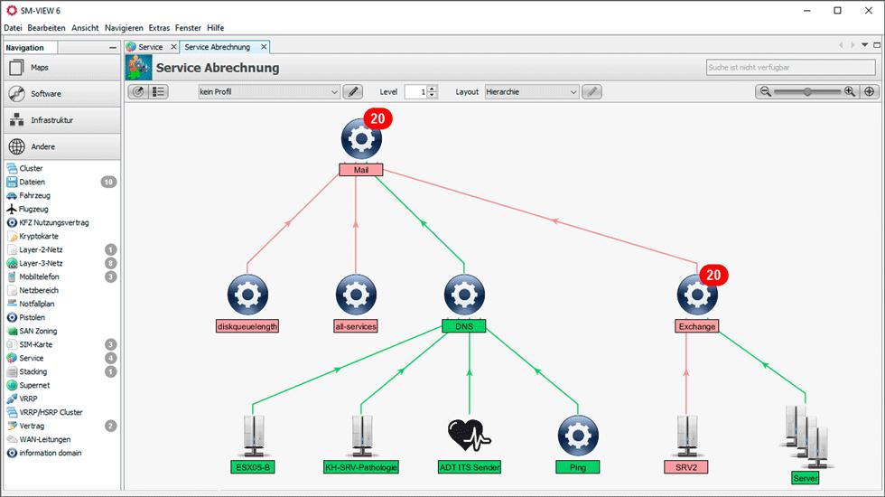 Screenshot aus SM-VIEW BSM, bei der Zustand des Business Service und Live-Status der IT-Ressourcen zu erkennen ist.